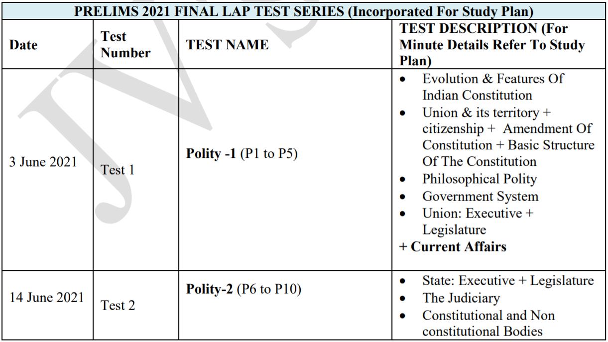 JVS MASTER STUDY PLAN FOR PRELIMS 2021 table 1