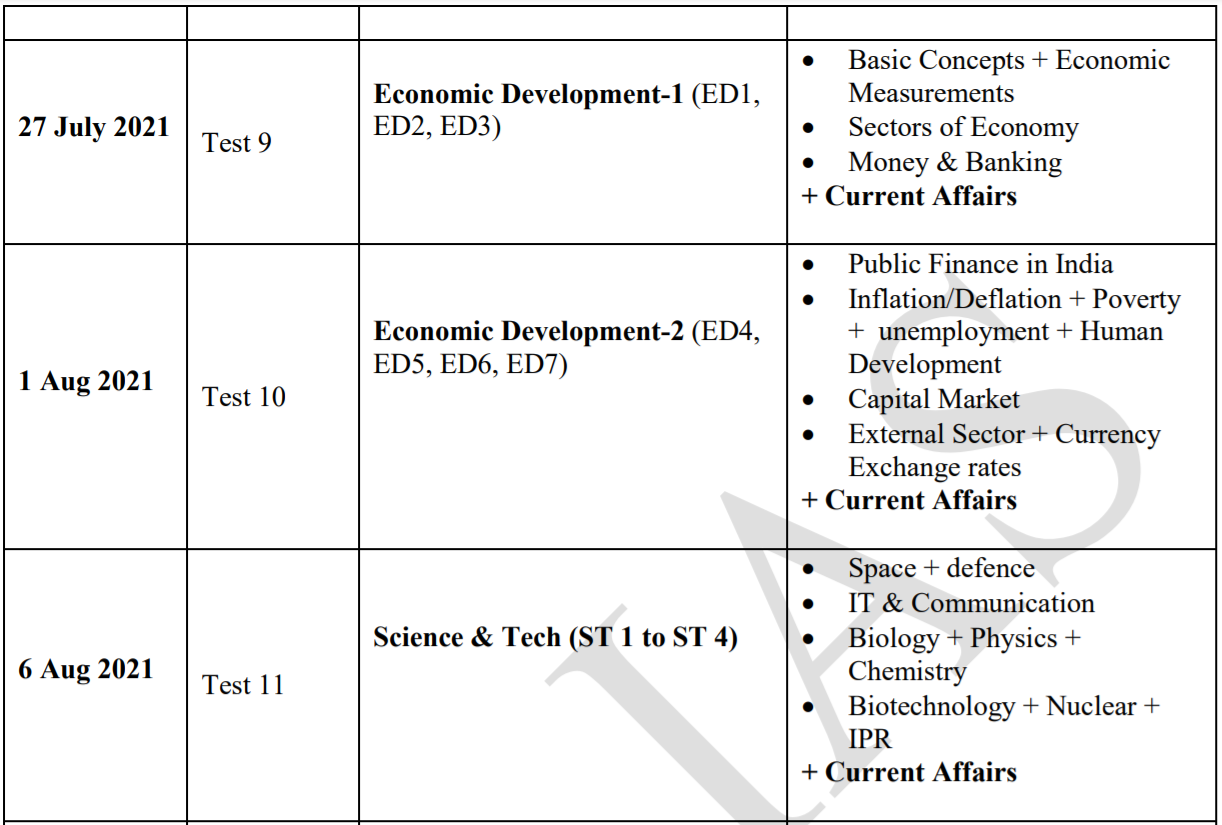 JVS MASTER STUDY PLAN FOR PRELIMS 2021 table 4