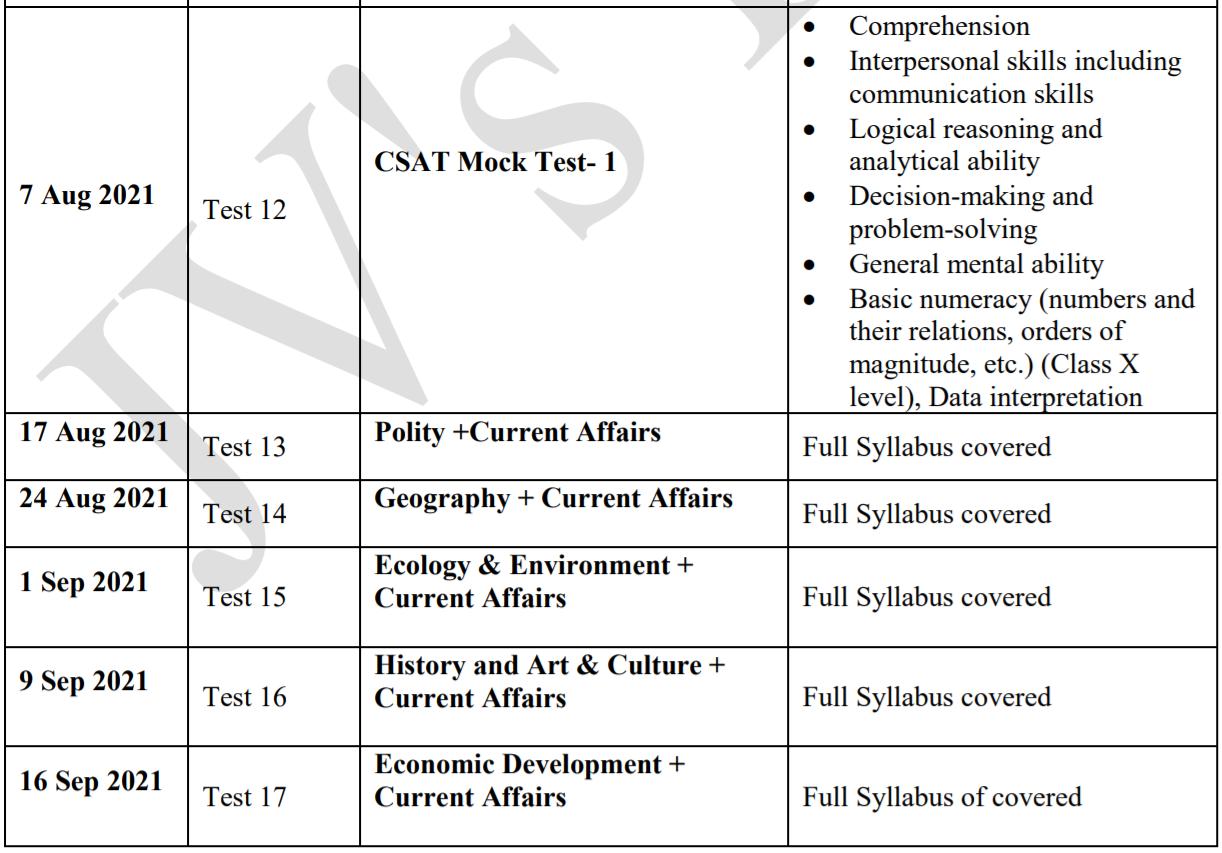 JVS MASTER STUDY PLAN FOR PRELIMS 2021 table 5