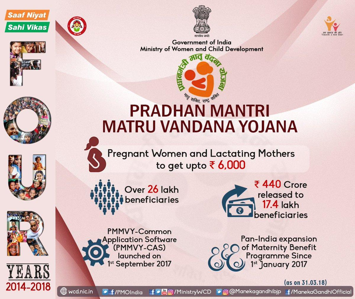 pradhan-mantri-matru-vandana-yojana-existing-loopholes-in-the-implementation-of-the-scheme