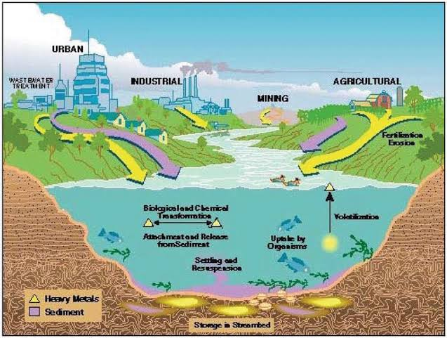 geo-chemical-baseline-atlas-of-india