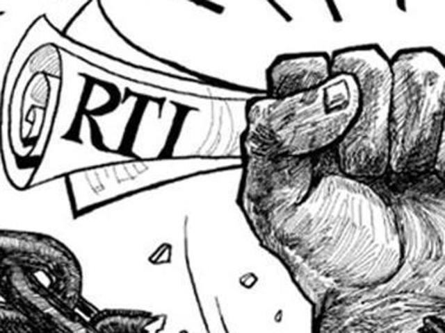 making-political-parties-accountable-by-rti-act
