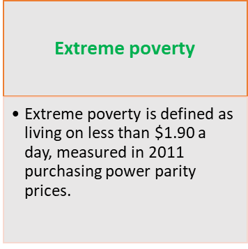 india-is-making-dramatic-strides-in-addressing-extreme-poverty