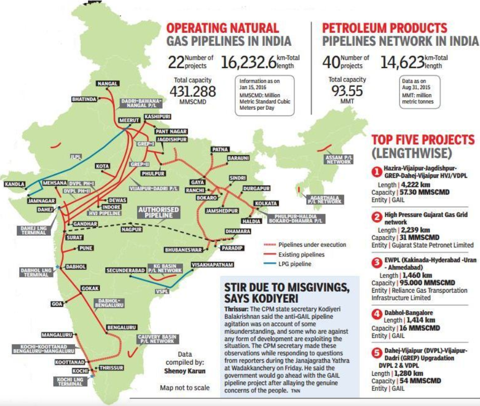 gas-based-economy-natural-gas-sector-of-india