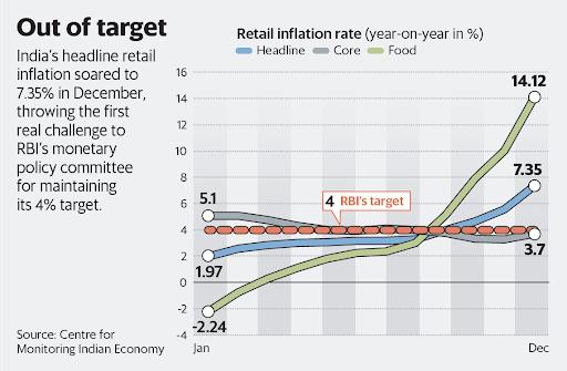 inflation-shock-after-gdp-slump