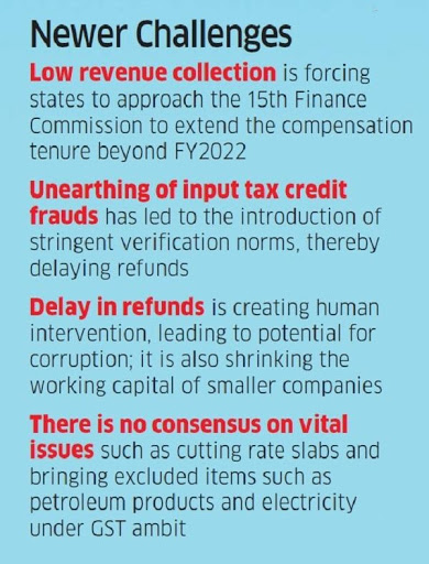 a-panel-to-address-fiscal-policy-issues