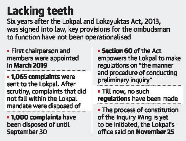 six-years-on-lokpal-is-a-non-starter