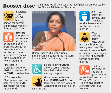 17-lakh-cr-lockdown-package-rolled-out-summary