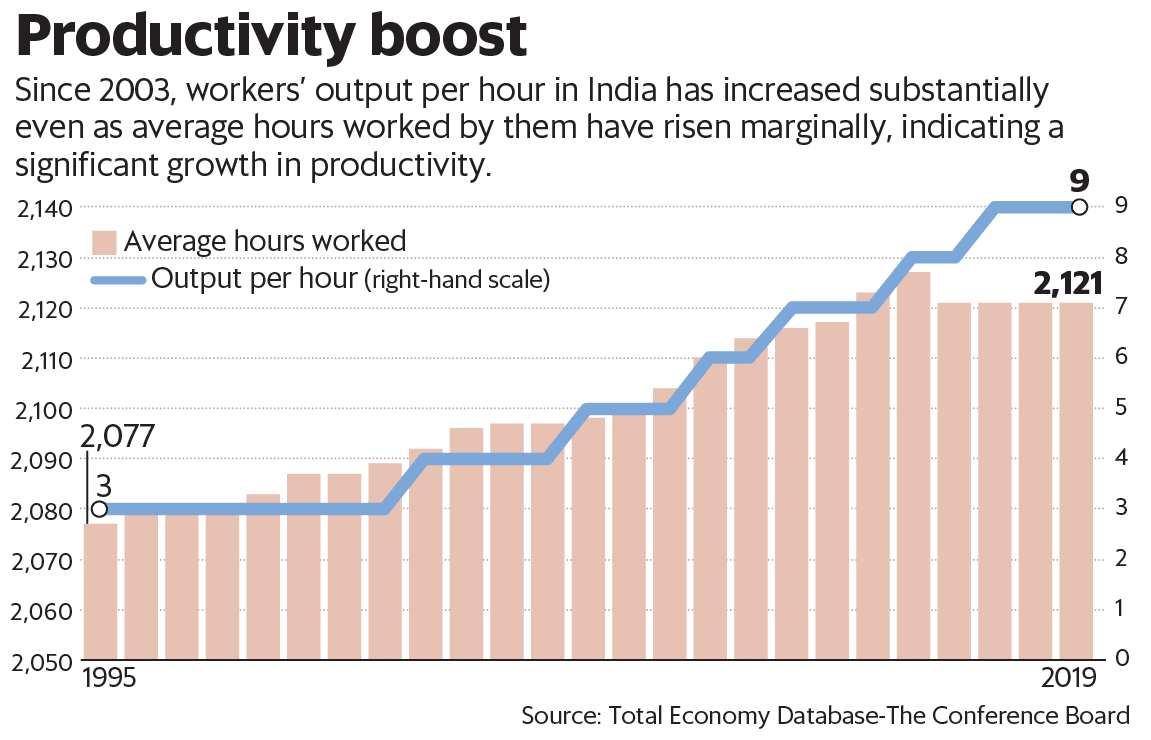 worlds-gaze-may-shift-from-china-to-make-in-india