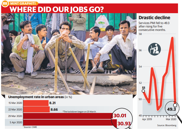 lockdown-shock-joblessness-surges