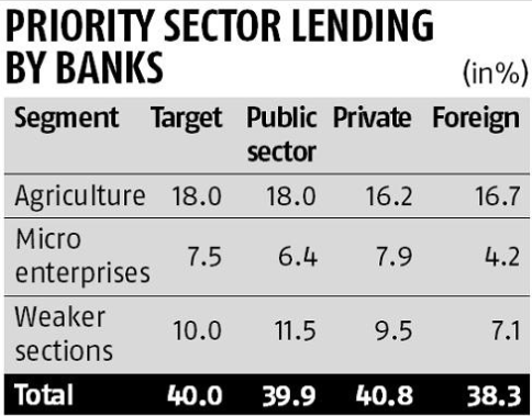 priority-sector-relief-for-banks-under-tltro-20