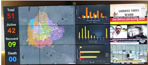 smart-city-missions-integrated-data-dashboards-being-used-at-command-and-control-centers-to-monitor-covid-19