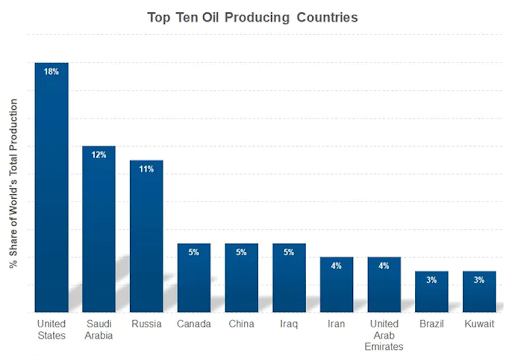 the-battle-to-set-oil-prices