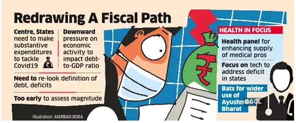 monetisation-of-the-deficit-by-the-rbi