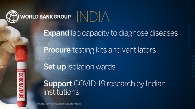 world-bank-aid-to-protect-indias-poorest-from-covid-19-summary