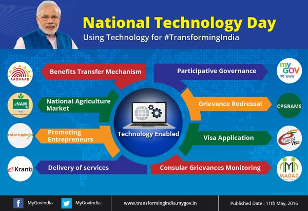 national-technology-day-rebooting-the-economy-through-st-summary