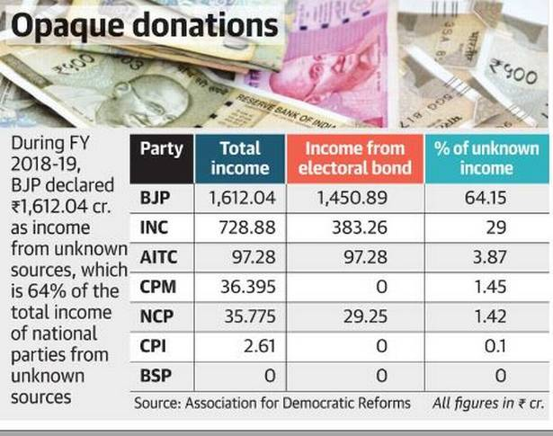 unknown-sources-funding-parties