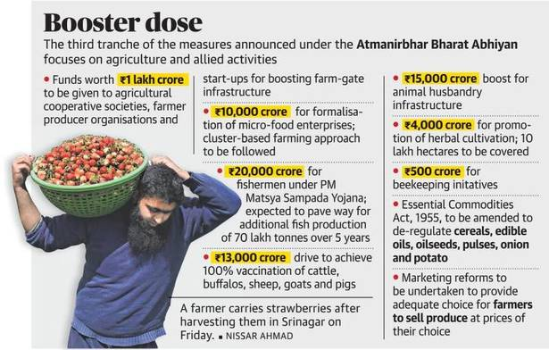 measures-to-strengthen-agriculture-sector-in-india-summary