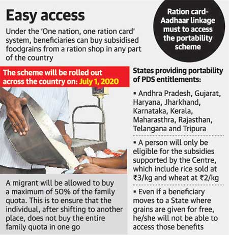 pds-reforms-one-nation-one-ration-card