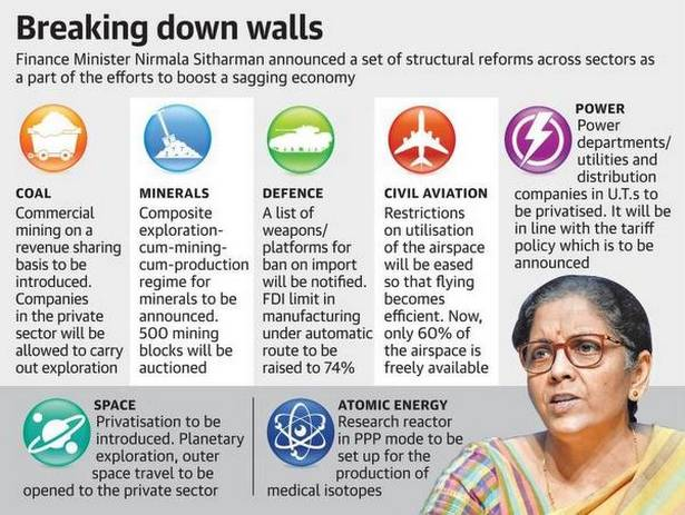 structural-reforms-across-different-sectors-paving-way-for-aatma-nirbhar-bharat-summary