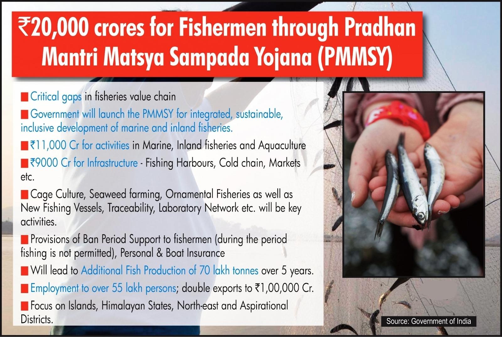 pradhan-mantri-matsya-sampada-yojana-a-scheme-to-bring-about-blue-revolution-summary