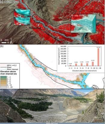 surge-type-glaciers-in-the-karakoram-range-of-ladakh