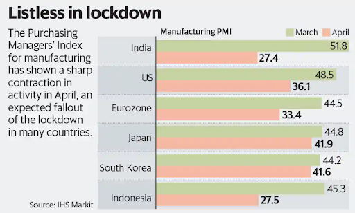lockdown-effect-on-manufacturing-pmi