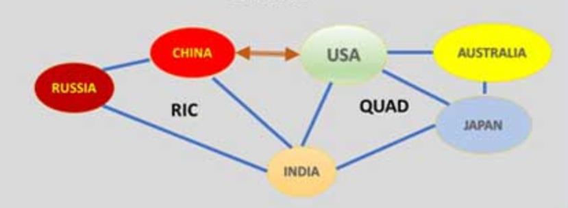 russias-role-in-diffusing-india-china-tension