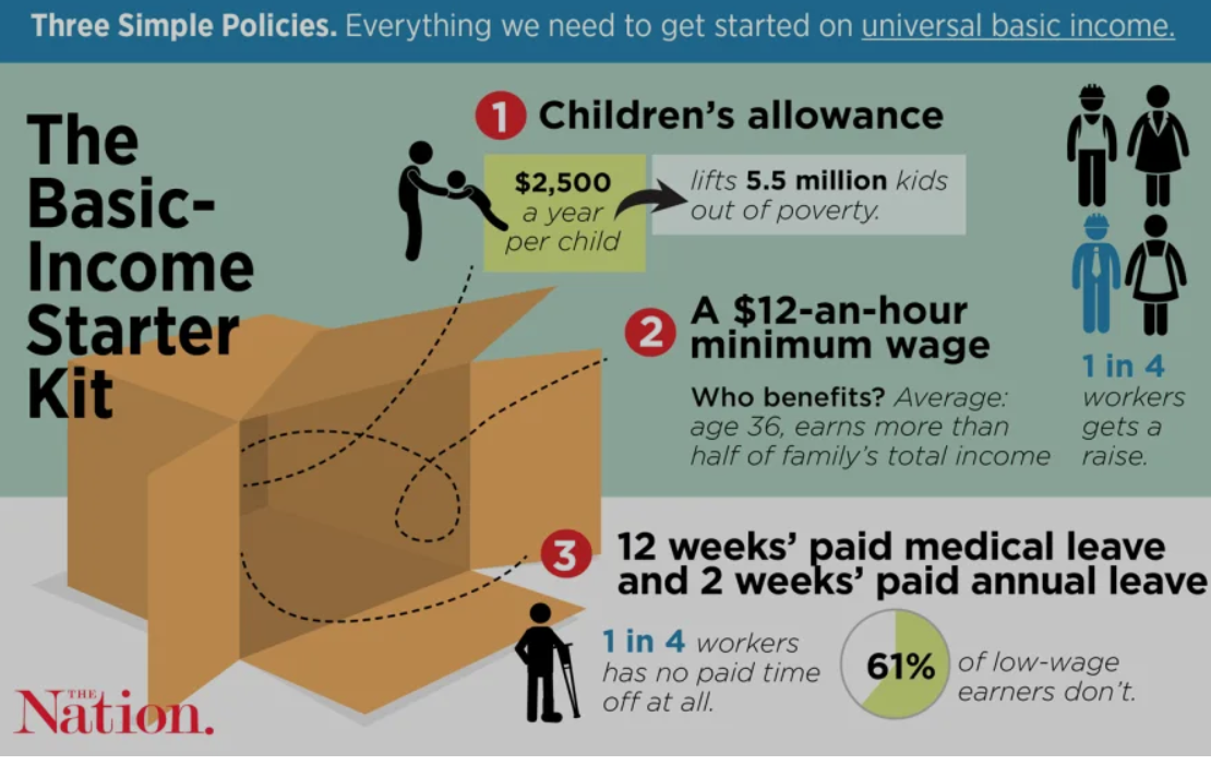 government-actively-considering-universal-basic-income