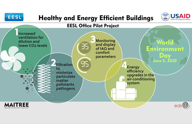 healthy-and-energy-efficient-buildings-initiative-summary