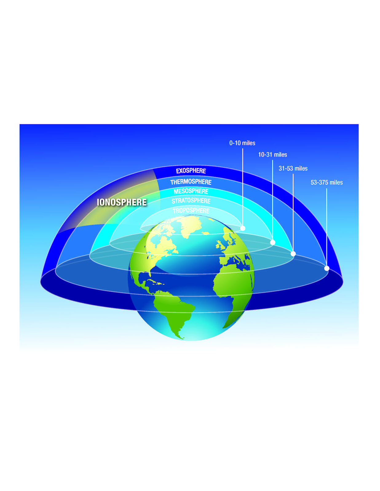 ionospheric-irregularities-that-influence-communication-navigation-systems-summary