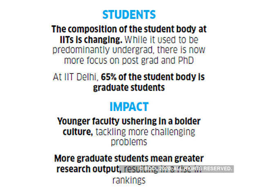top-iits-and-iisc-slip-in-global-rankings-issues-and-challenges