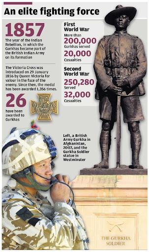 know-the-gurkha-regiment-pillar-of-indias-security-for-decades