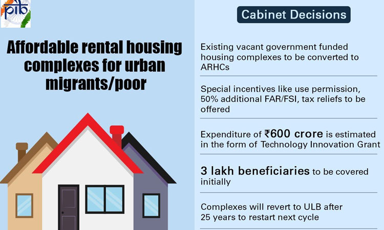 affordable-rental-housing-complexes-for-urban-poor-summary