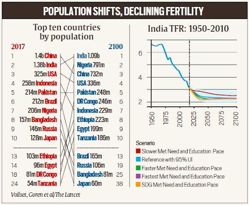 world-population-forecast