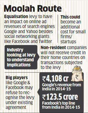 indias-equalization-levy