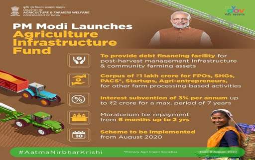 pm-launches-financing-facility-of-rs-1-lakh-crore-under-agriculture-infrastructure-fund