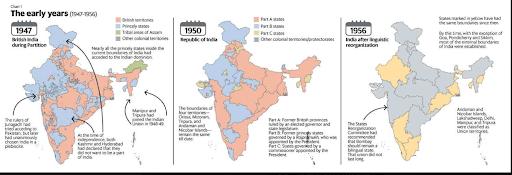 a-brief-history-of-indias-borders