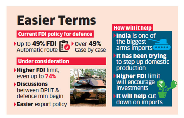 fdi-in-defence-up-to-74