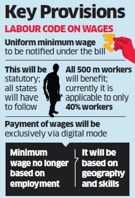 code-on-wages-2019-an-analysis