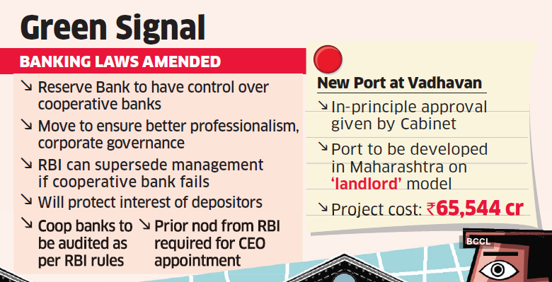 banking-regulation-amendment-bill-2020-passed-by-lok-sabha