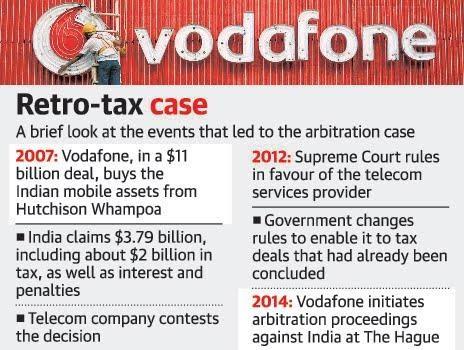 vodafone-wins-international-arbitration-against-india-in-14200-crore-tax-dispute-case