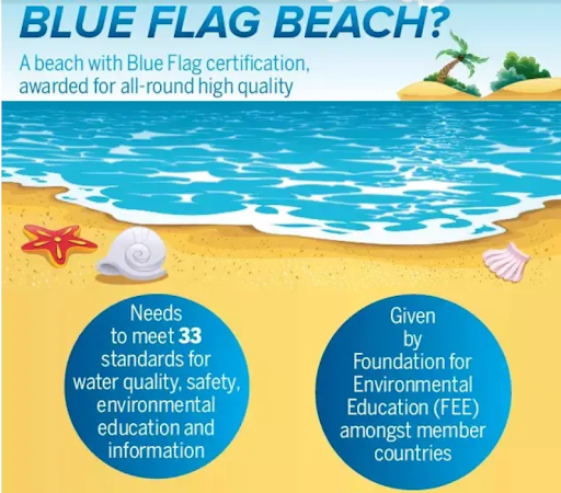 in-a-first-eight-beaches-of-india-recommended-for-the-coveted-blue-flag-international-eco-label
