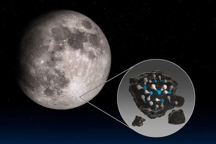water-on-the-moon-significance-of-the-discovery-summary
