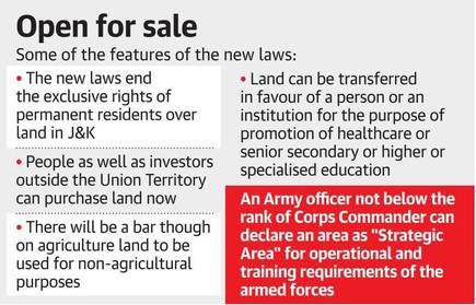 now-outsiders-can-buy-land-in-jammu-and-kashmir