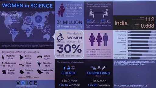 power-promoting-opportunities-for-women-in-exploratory-research-summary