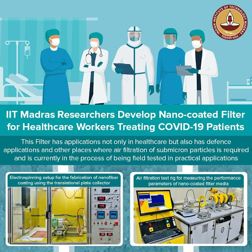 iit-m-makes-sutures-with-nanofiber-yarns-th
