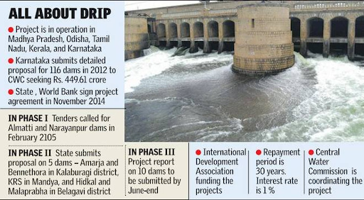 cabinet-approves-externally-aided-dam-rehabilitation-and-improvement-project-phase-ii-and-phase-iii