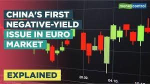 negative-yield-bonds