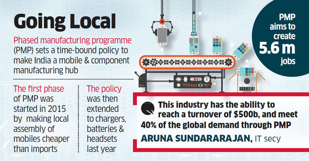 pli-scheme-and-phased-manufacturing-policy